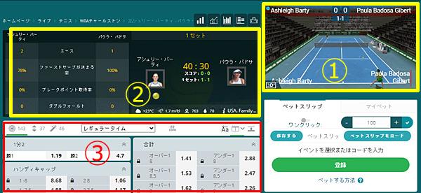 テニス_ライブベット1